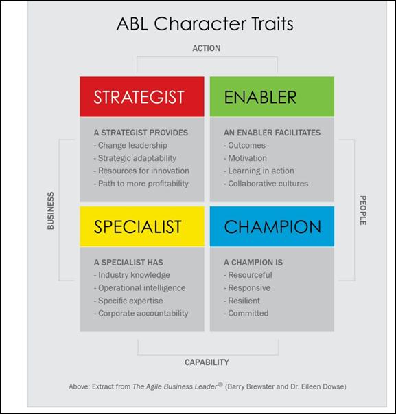 abl-model2