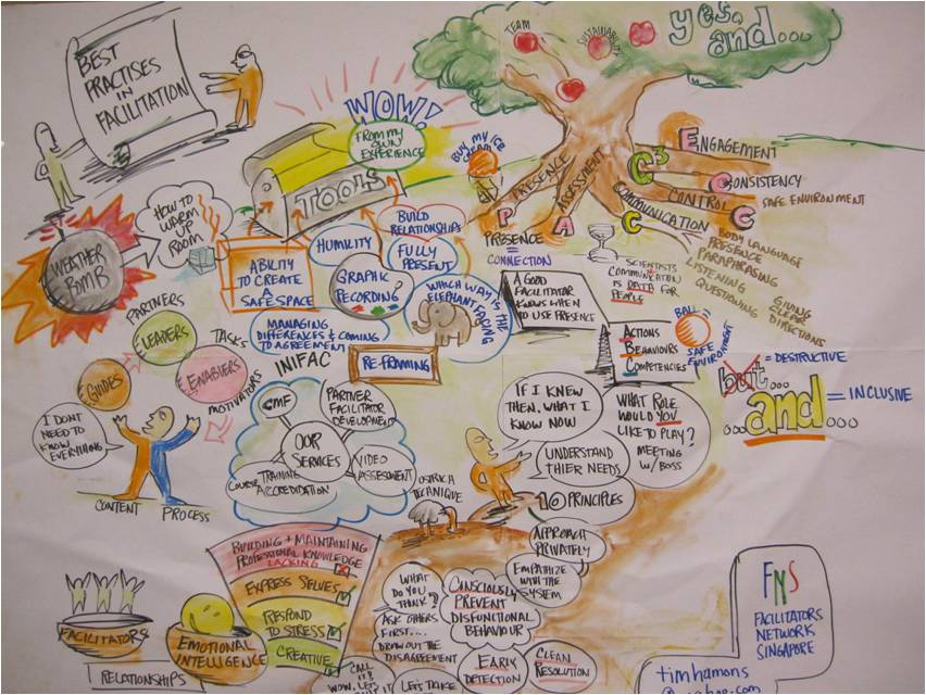 facilitation-graphic